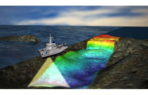 Multibeam echo sounders
